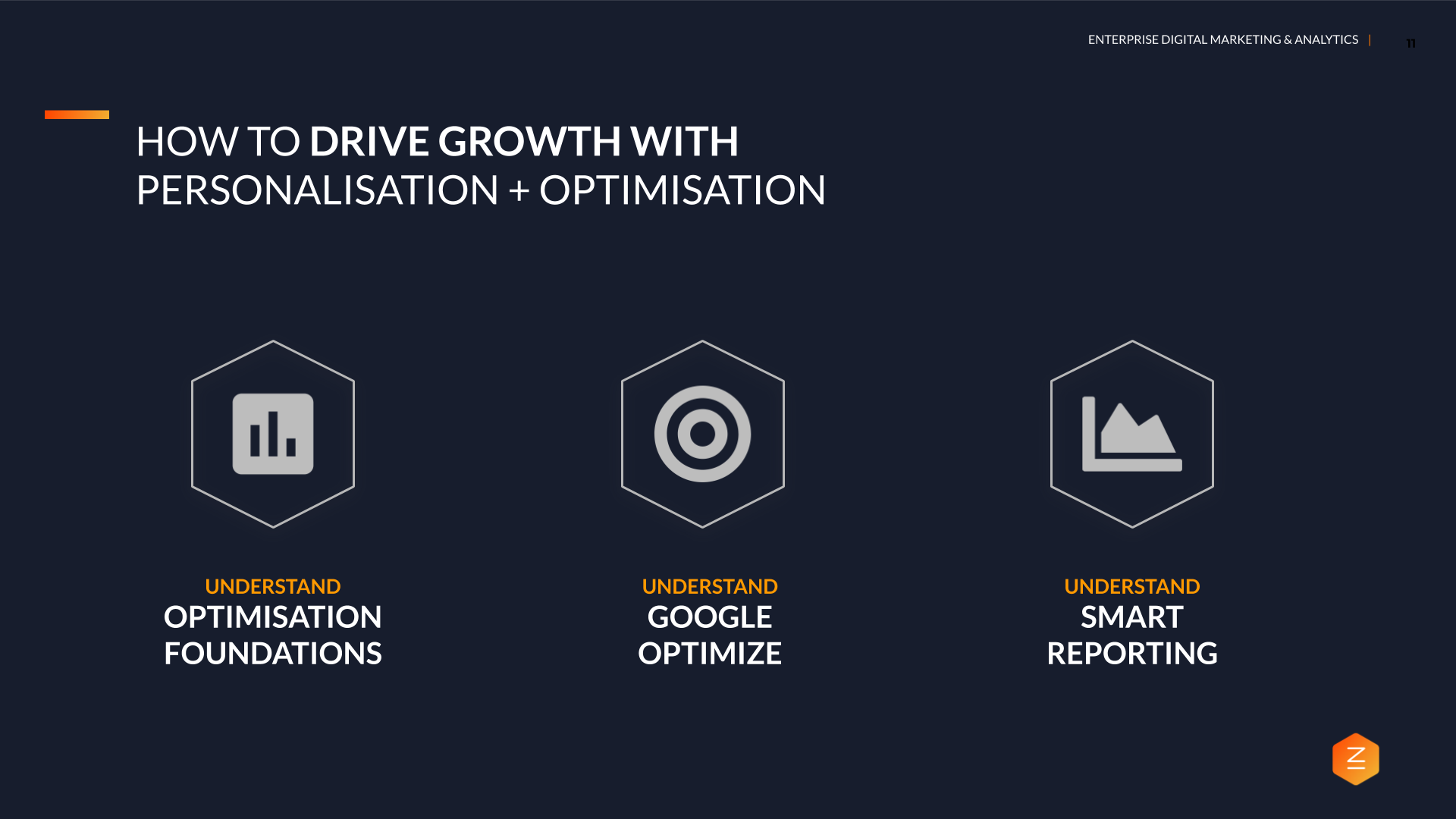 Driving Growth with Personalisation & Optimisation - Google Optimize