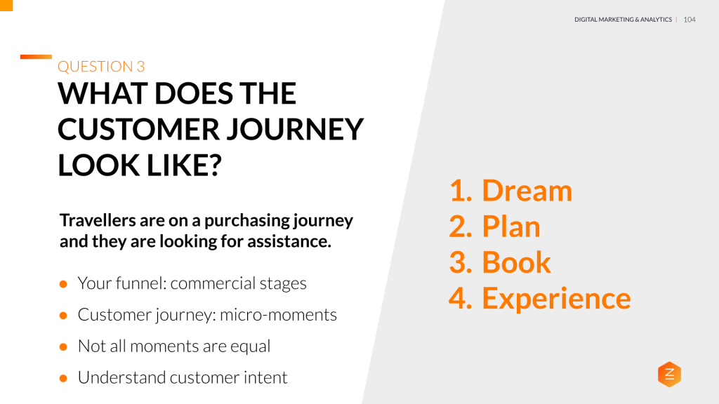 How to Grow Your Travel Brand Online - Customer Journey - In Marketing We Trust