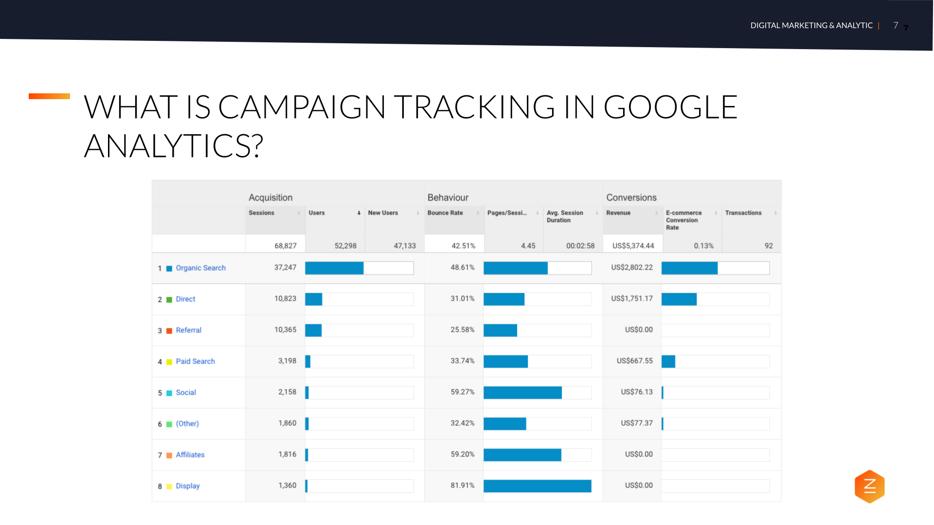 What is campaign tracking in Google Analytics - How to Accurately Track Marketing Campaigns