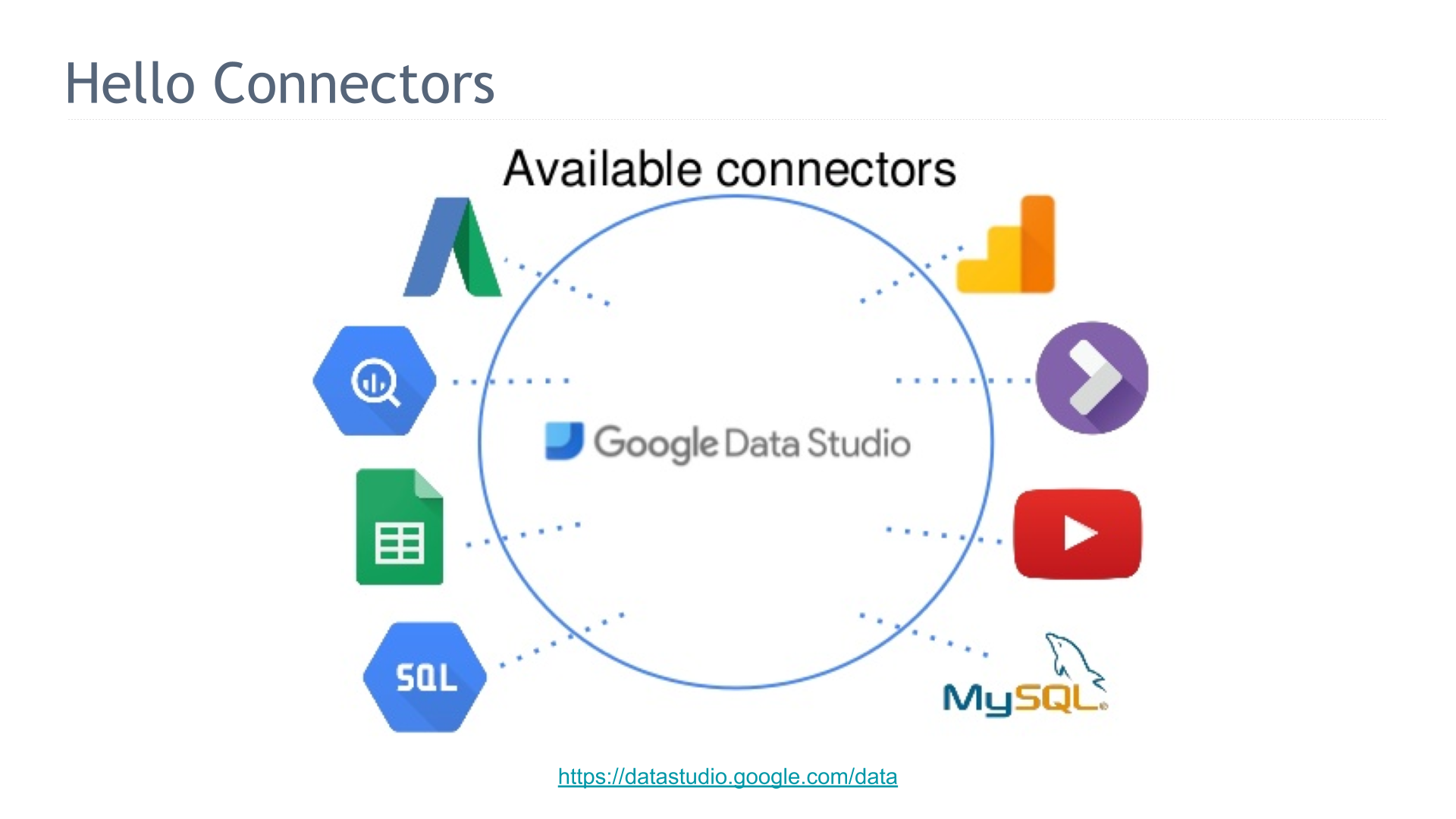 How to do anything you want in Google Data Studio - Google Data Studio Connectors